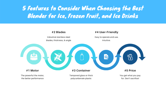 5 Features to Best Blender for Ice & Frozen Fruit