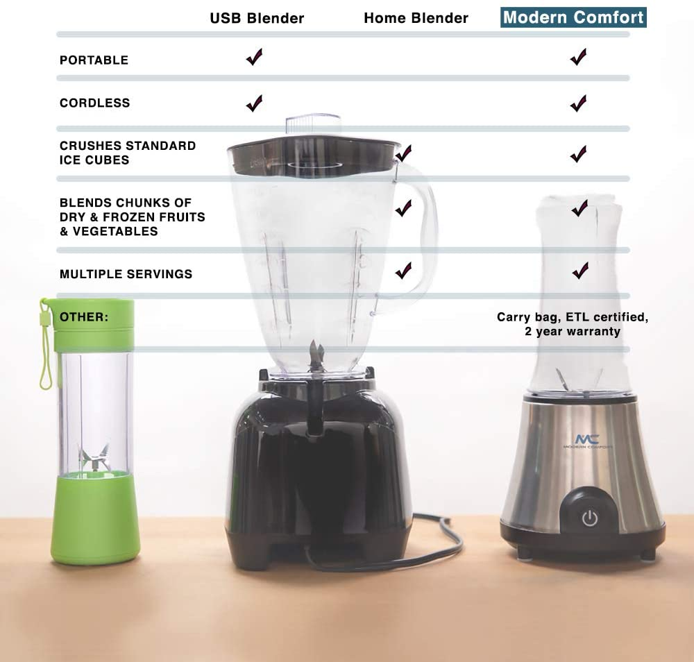 Reviews of BlenderX Blender compared to other USB blender and home blenders