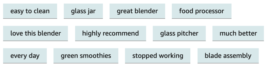 Oster most common review terms